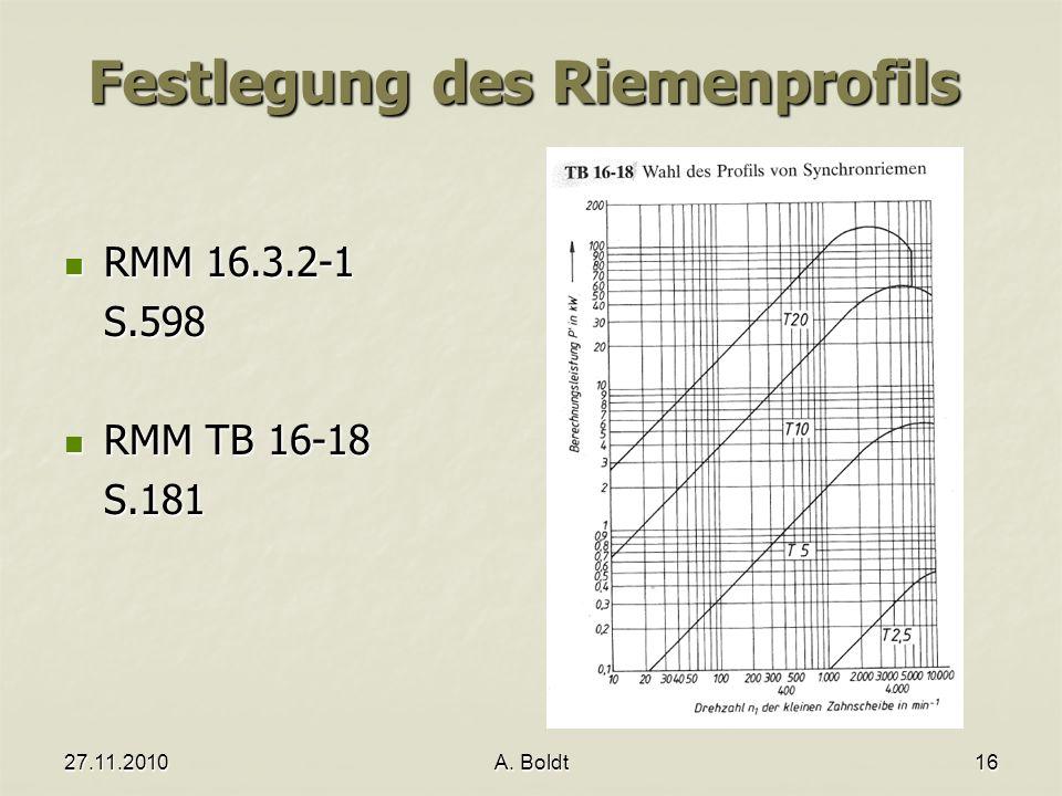 27.11.2010A. Boldt16 Festlegung des Riemenprofils RMM 16.3.2-1 RMM 16.3.2-1S.598 RMM TB 16-18 RMM TB 16-18S.181