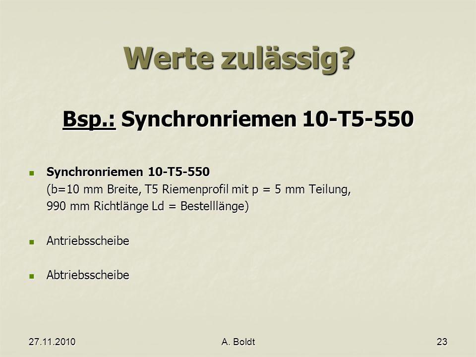 27.11.2010A. Boldt23 Werte zulässig? Bsp.: Synchronriemen 10-T5-550 Synchronriemen 10-T5-550 Synchronriemen 10-T5-550 (b=10 mm Breite, T5 Riemenprofil