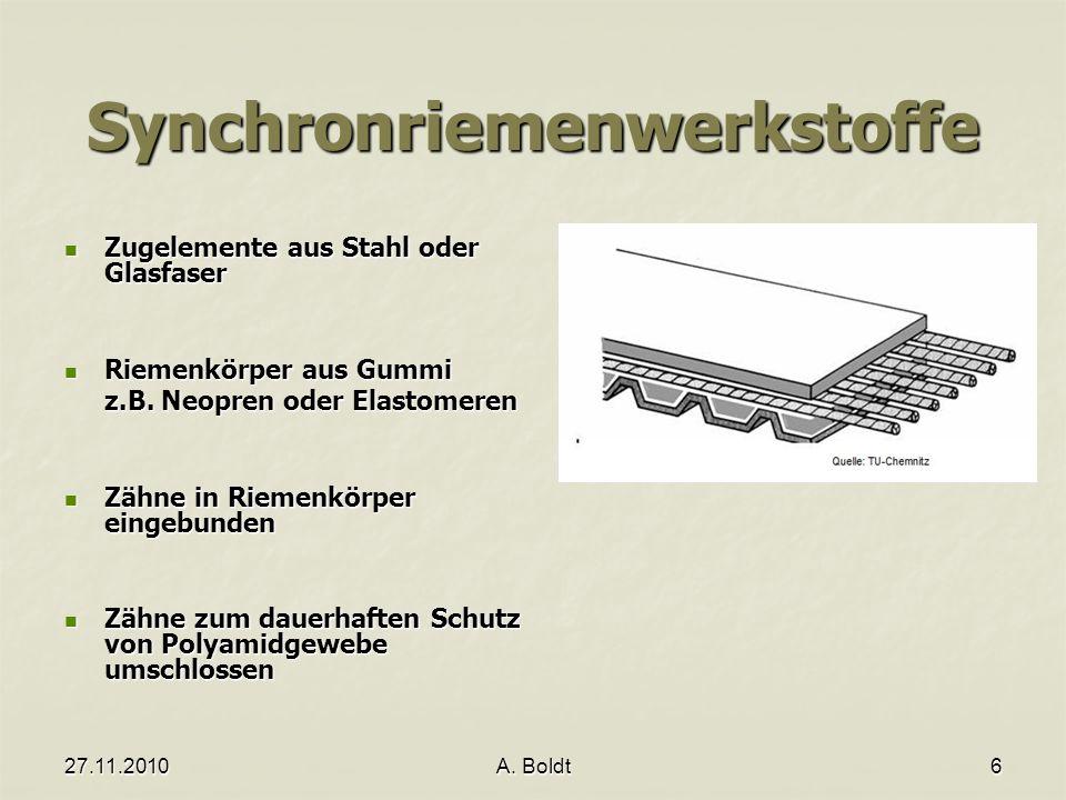 27.11.2010A. Boldt7 Synchronriemenprofile