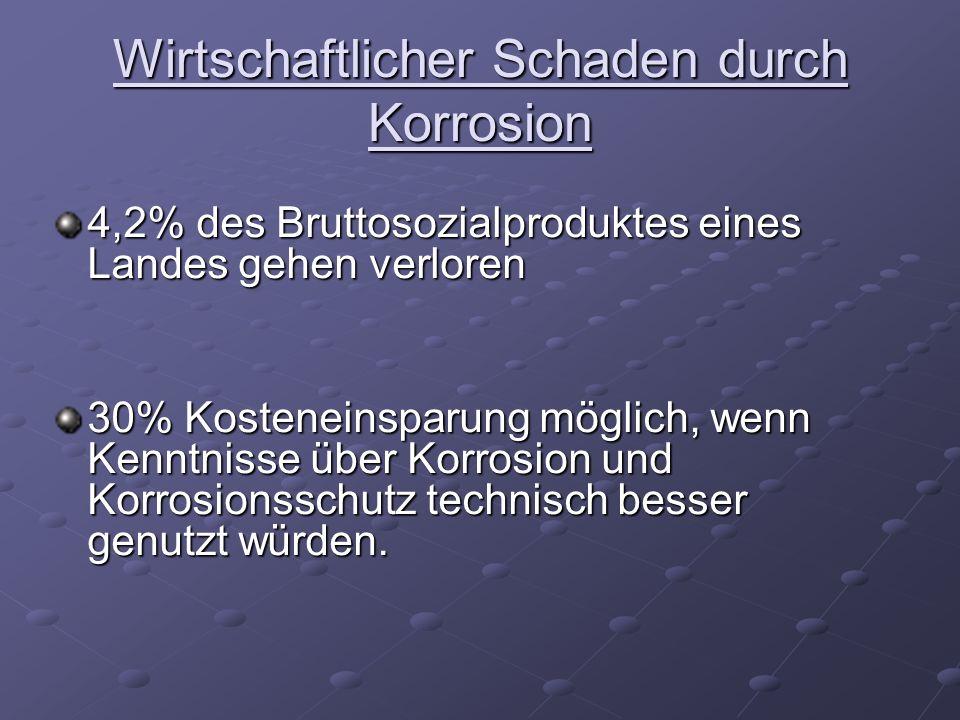 Versuch zur elektrochemischen Korrosion Nahezu gesättigte Salzwasserlösung (Salzgehalt ca.