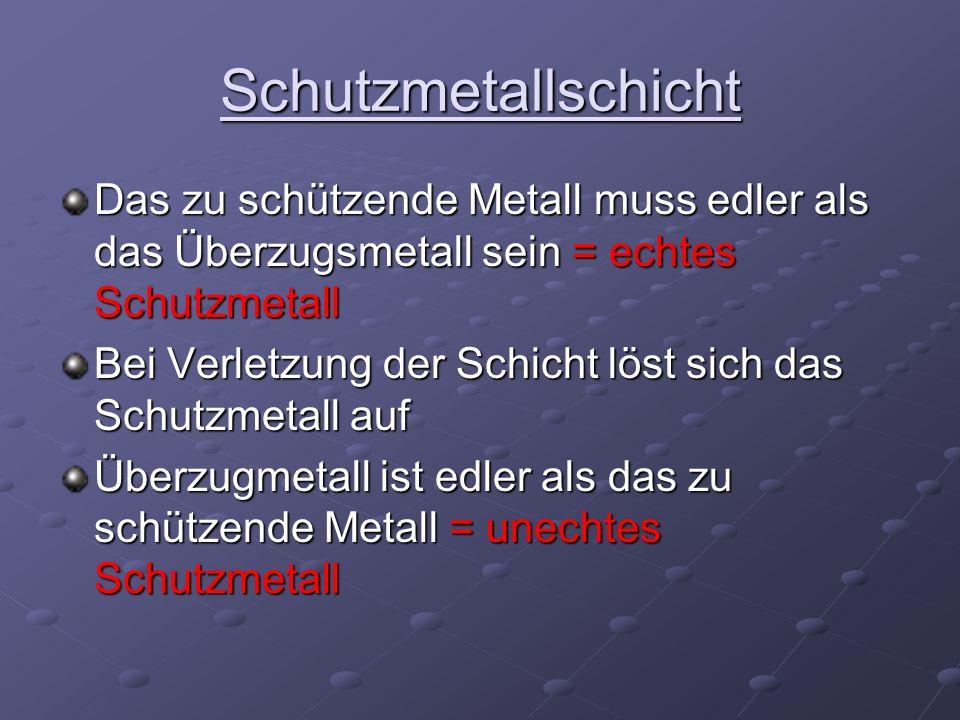 Schutzmetallschicht Das zu schützende Metall muss edler als das Überzugsmetall sein = echtes Schutzmetall Bei Verletzung der Schicht löst sich das Sch