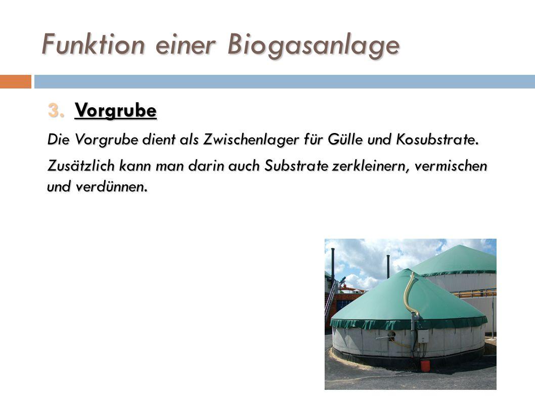 Funktion einer Biogasanlage 3.Vorgrube Die Vorgrube dient als Zwischenlager für Gülle und Kosubstrate. Zusätzlich kann man darin auch Substrate zerkle