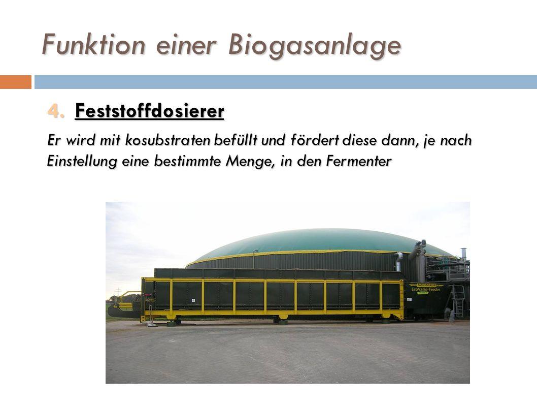 Funktion einer Biogasanlage 4.Feststoffdosierer Er wird mit kosubstraten befüllt und fördert diese dann, je nach Einstellung eine bestimmte Menge, in