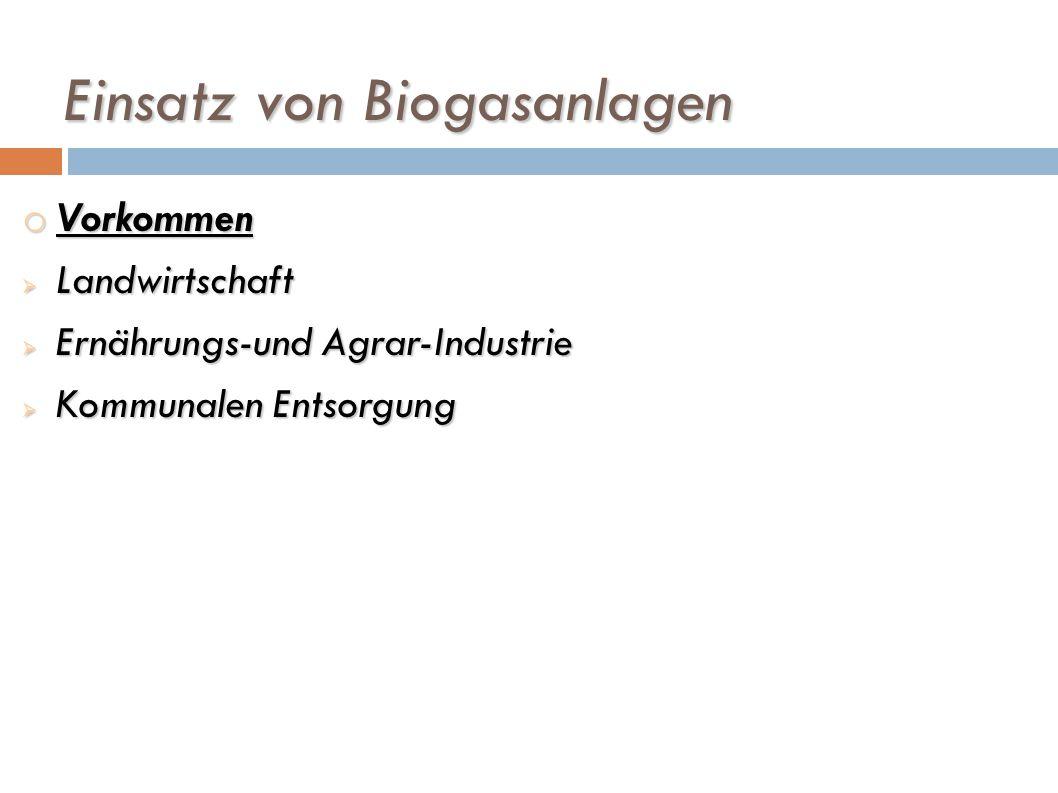 Funktion einer Biogasanlage Substratverweildauer im Fermenter Zeit / d Abbau / %