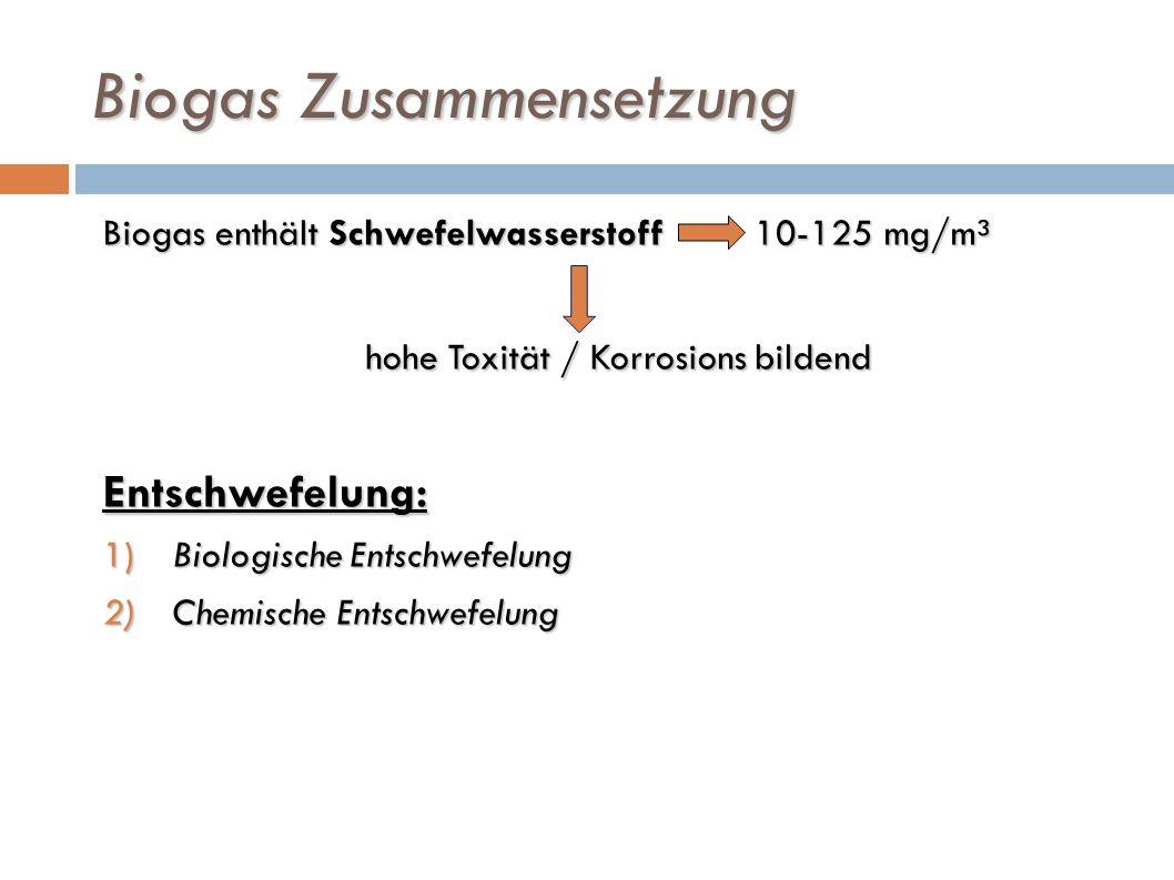 Biogas Zusammensetzung Biogas enthält Schwefelwasserstoff 10-125 mg/m³ hohe Toxität / Korrosions bildend hohe Toxität / Korrosions bildendEntschwefelu