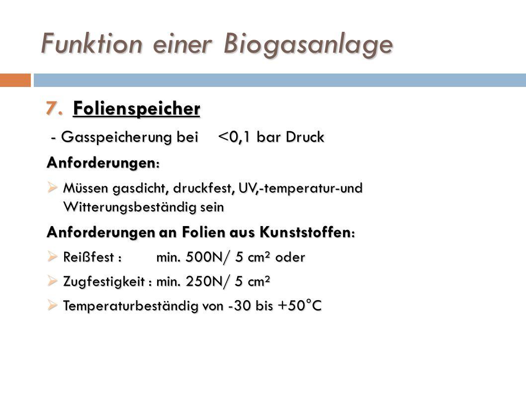 Funktion einer Biogasanlage 7.Folienspeicher - Gasspeicherung bei <0,1 bar Druck - Gasspeicherung bei <0,1 bar Druck Anforderungen: Müssen gasdicht, d