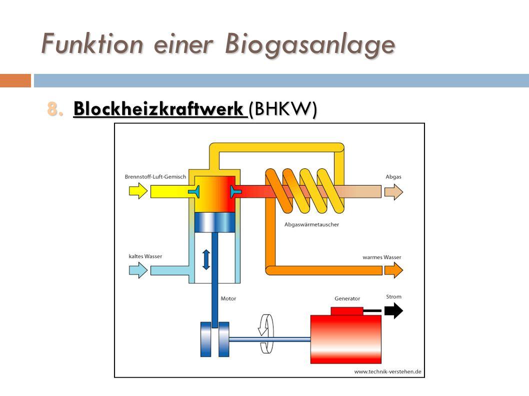 Funktion einer Biogasanlage 8.Blockheizkraftwerk (BHKW)