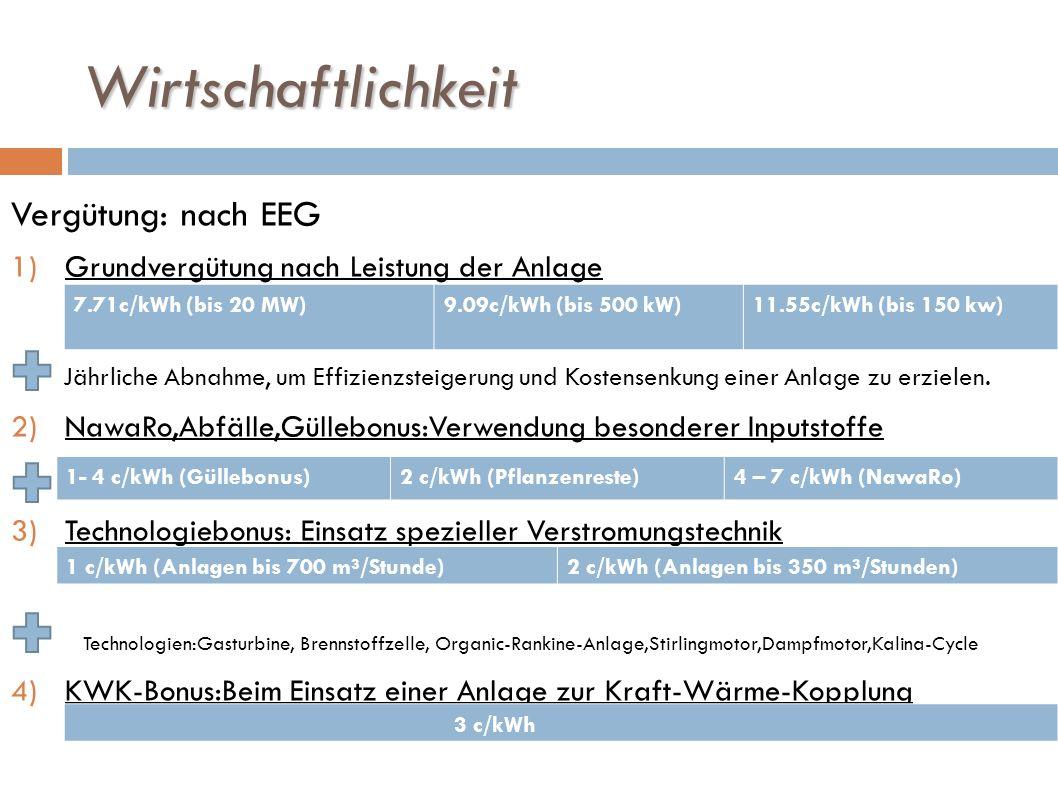 Wirtschaftlichkeit Vergütung: nach EEG 1)Grundvergütung nach Leistung der Anlage Jährliche Abnahme, um Effizienzsteigerung und Kostensenkung einer Anl