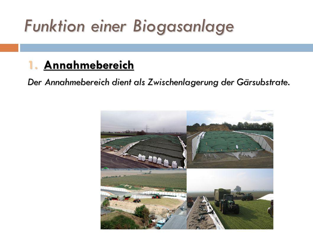 Funktion einer Biogasanlage 1.Annahmebereich Der Annahmebereich dient als Zwischenlagerung der Gärsubstrate.