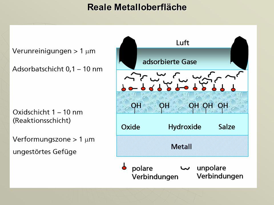 Reale Metalloberfläche