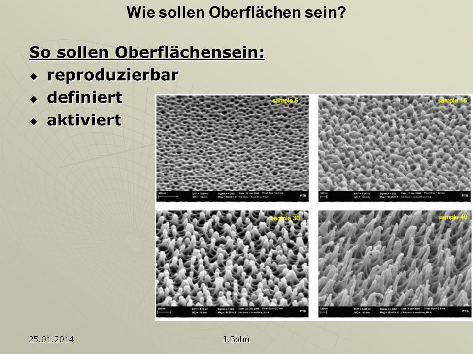 25.01.2014 J.Bohn Wie sollen Oberflächen sein? So sollen Oberflächensein: reproduzierbar reproduzierbar definiert definiert aktiviert aktiviert