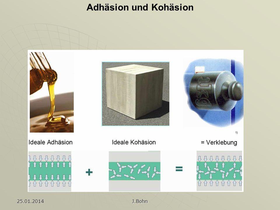 25.01.2014 J.Bohn Adhäsion und Kohäsion