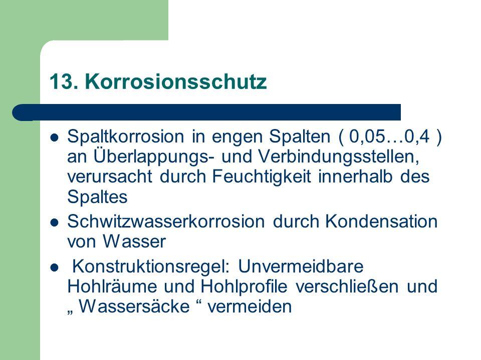 13. Korrosionsschutz Spaltkorrosion in engen Spalten ( 0,05…0,4 ) an Überlappungs- und Verbindungsstellen, verursacht durch Feuchtigkeit innerhalb des