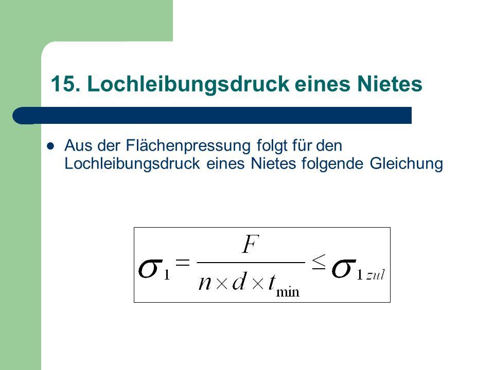 15. Lochleibungsdruck eines Nietes Aus der Flächenpressung folgt für den Lochleibungsdruck eines Nietes folgende Gleichung