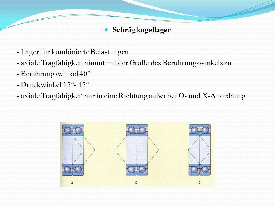 Schrägkugellager - Lager für kombinierte Belastungen - axiale Tragfähigkeit nimmt mit der Größe des Berührungswinkels zu - Berührungswinkel 40° - Druc
