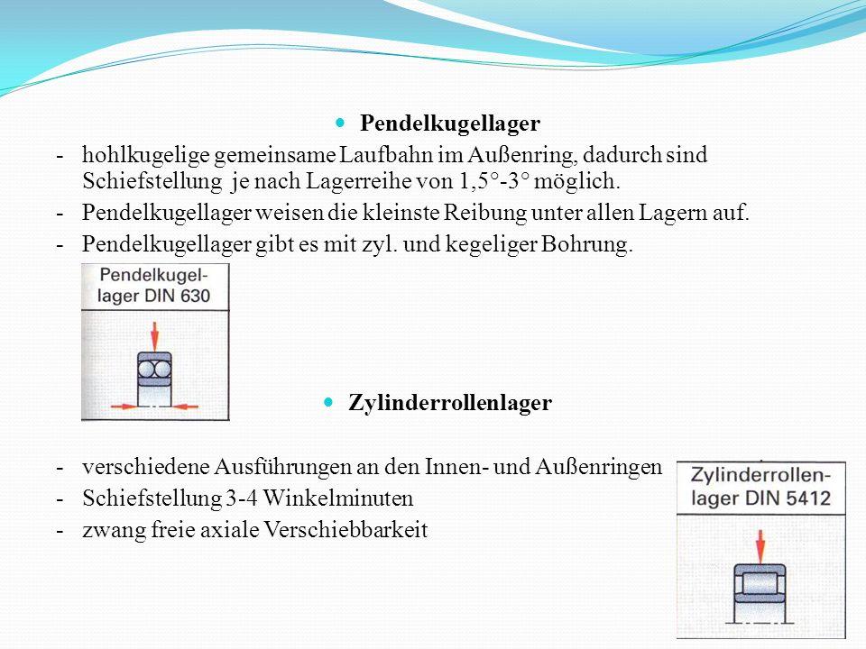 Pendelkugellager - hohlkugelige gemeinsame Laufbahn im Außenring, dadurch sind Schiefstellung je nach Lagerreihe von 1,5°-3° möglich. - Pendelkugellag