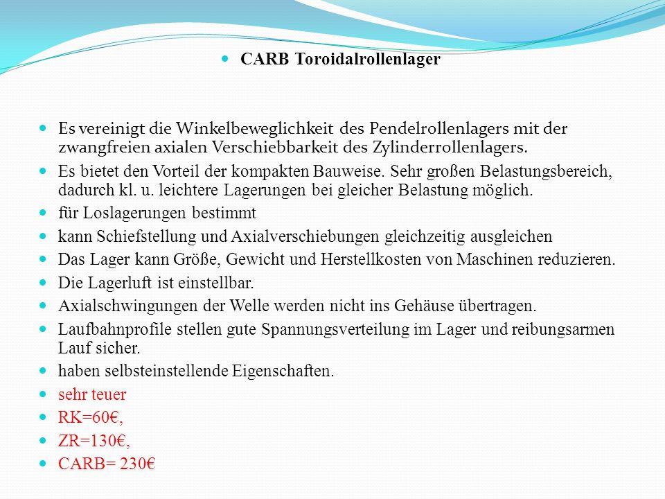 CARB Toroidalrollenlager Es vereinigt die Winkelbeweglichkeit des Pendelrollenlagers mit der zwangfreien axialen Verschiebbarkeit des Zylinderrollenla