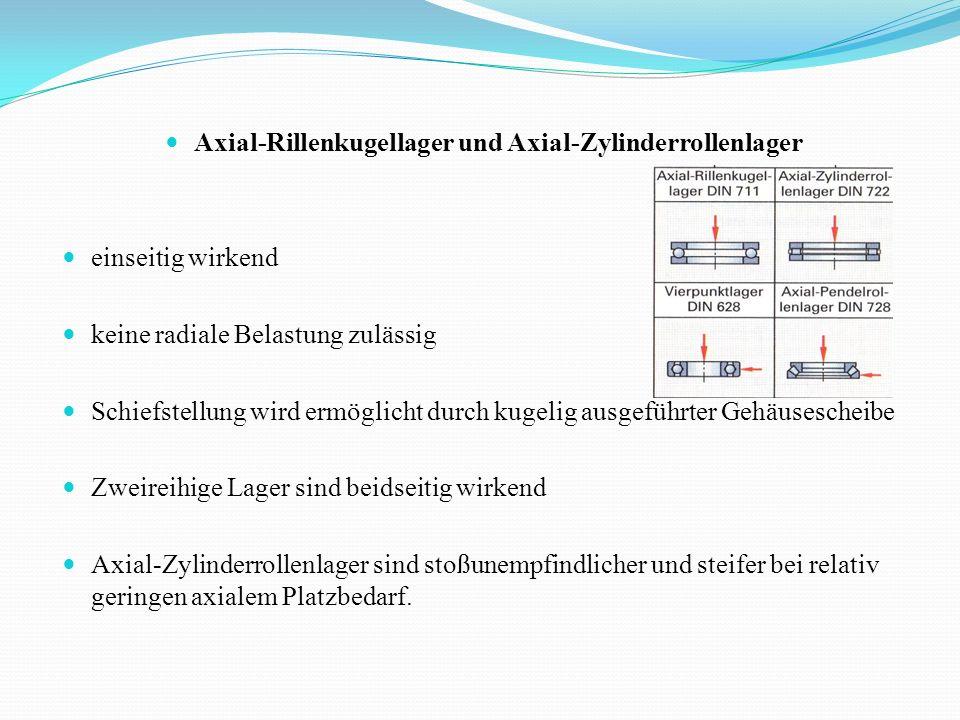 Axial-Rillenkugellager und Axial-Zylinderrollenlager einseitig wirkend keine radiale Belastung zulässig Schiefstellung wird ermöglicht durch kugelig a