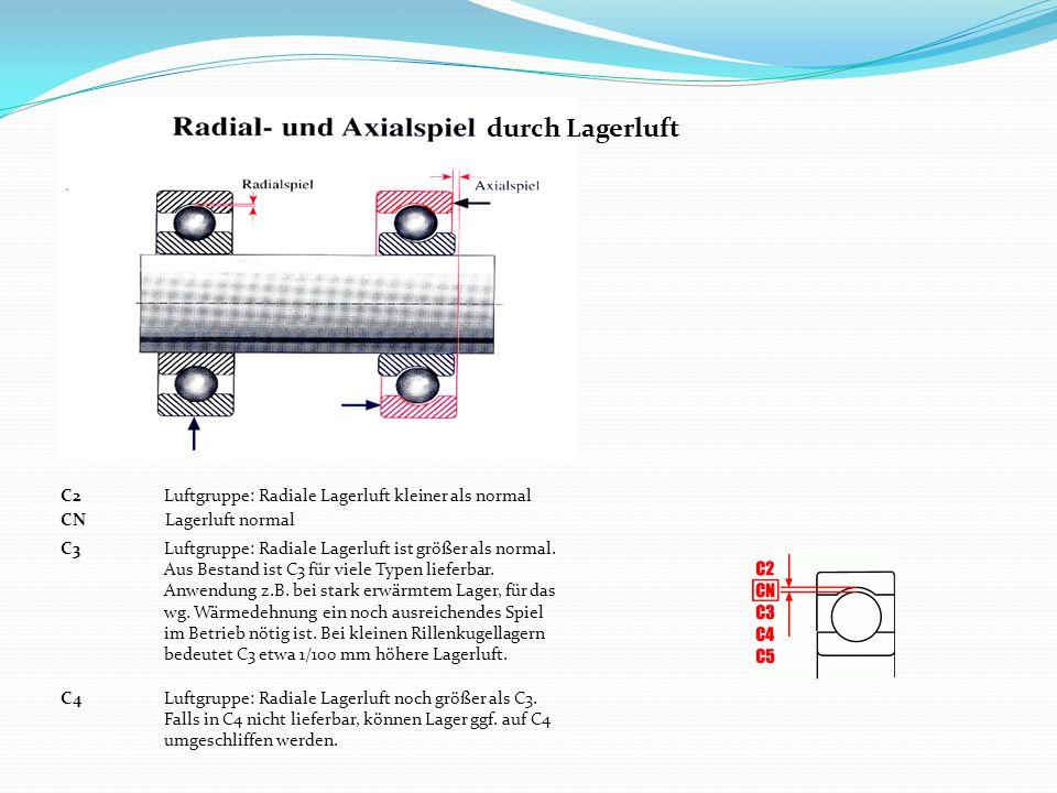 C2Luftgruppe: Radiale Lagerluft kleiner als normal C3Luftgruppe: Radiale Lagerluft ist größer als normal. Aus Bestand ist C3 für viele Typen lieferbar