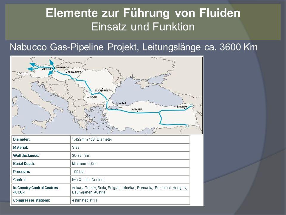 Nabucco Gas-Pipeline Projekt, Leitungslänge ca. 3600 Km Elemente zur Führung von Fluiden Einsatz und Funktion