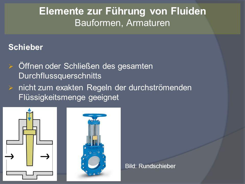 Schieber Öffnen oder Schließen des gesamten Durchflussquerschnitts nicht zum exakten Regeln der durchströmenden Flüssigkeitsmenge geeignet Bild: Runds