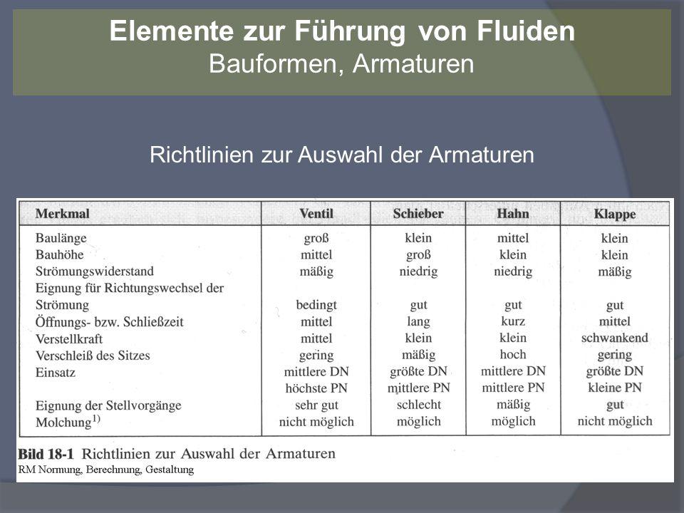 Elemente zur Führung von Fluiden Gestaltungsgrundlagen, Normung