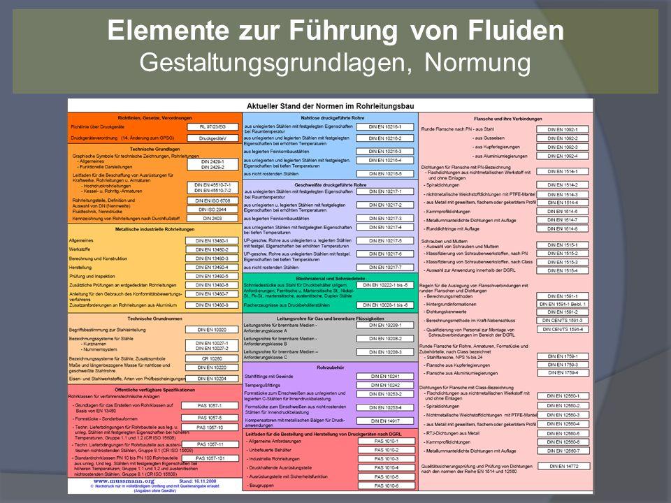 Die Richtlinie 97/23/EG legt die Anforderungen für das Inverkehrbringen von Druckgeräten innerhalb des Europäischen Wirtschaftsraumes (EWR) fest.