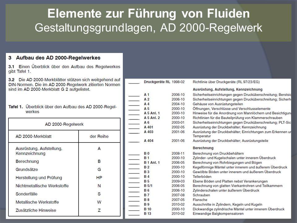 Elemente zur Führung von Fluiden Gestaltungsgrundlagen, AD 2000-Regelwerk Auszug aus B1 Anl. 1