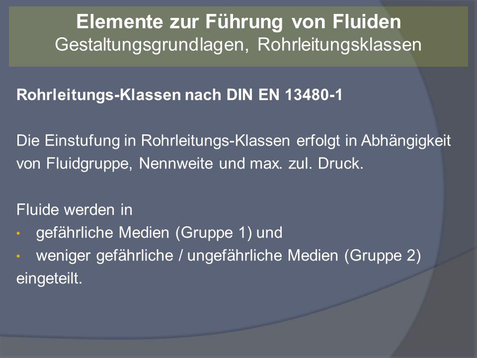 Rohrleitungs-Klassen nach DIN EN 13480-1 Die Einstufung in Rohrleitungs-Klassen erfolgt in Abhängigkeit von Fluidgruppe, Nennweite und max. zul. Druck