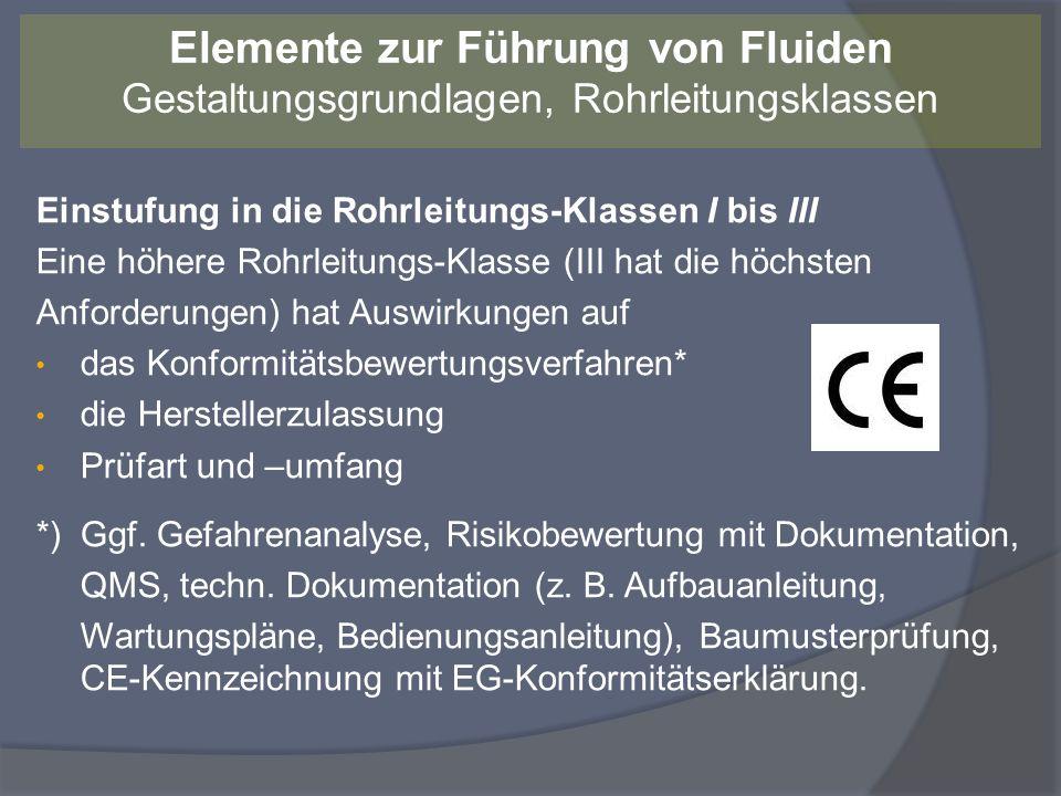 Einstufung in die Rohrleitungs-Klassen I bis III Eine höhere Rohrleitungs-Klasse (III hat die höchsten Anforderungen) hat Auswirkungen auf das Konform