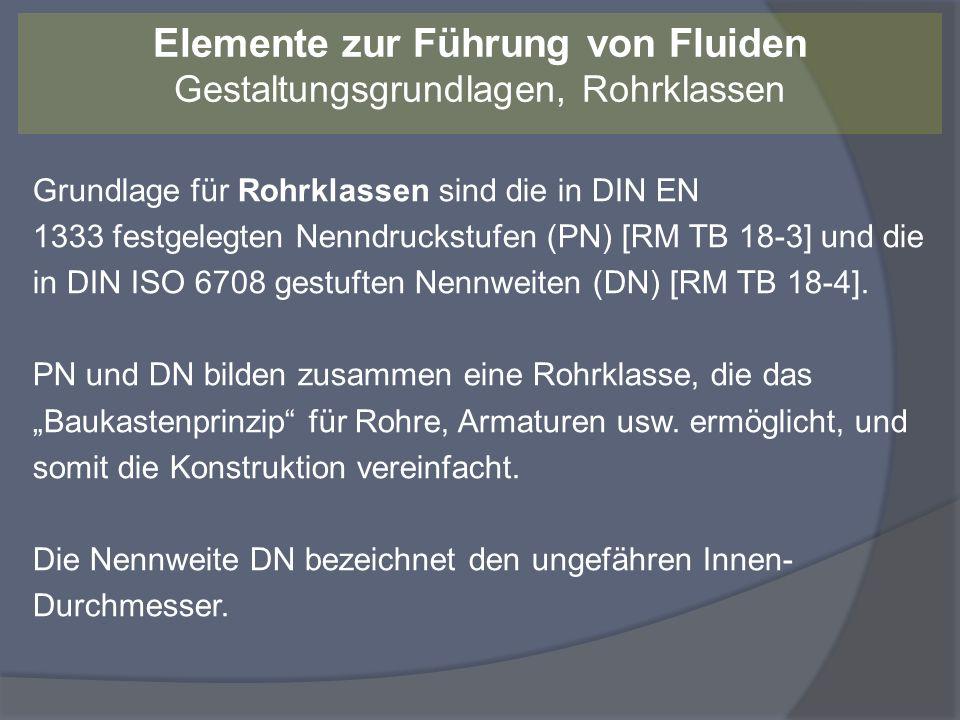 Grundlage für Rohrklassen sind die in DIN EN 1333 festgelegten Nenndruckstufen (PN) [RM TB 18-3] und die in DIN ISO 6708 gestuften Nennweiten (DN) [RM