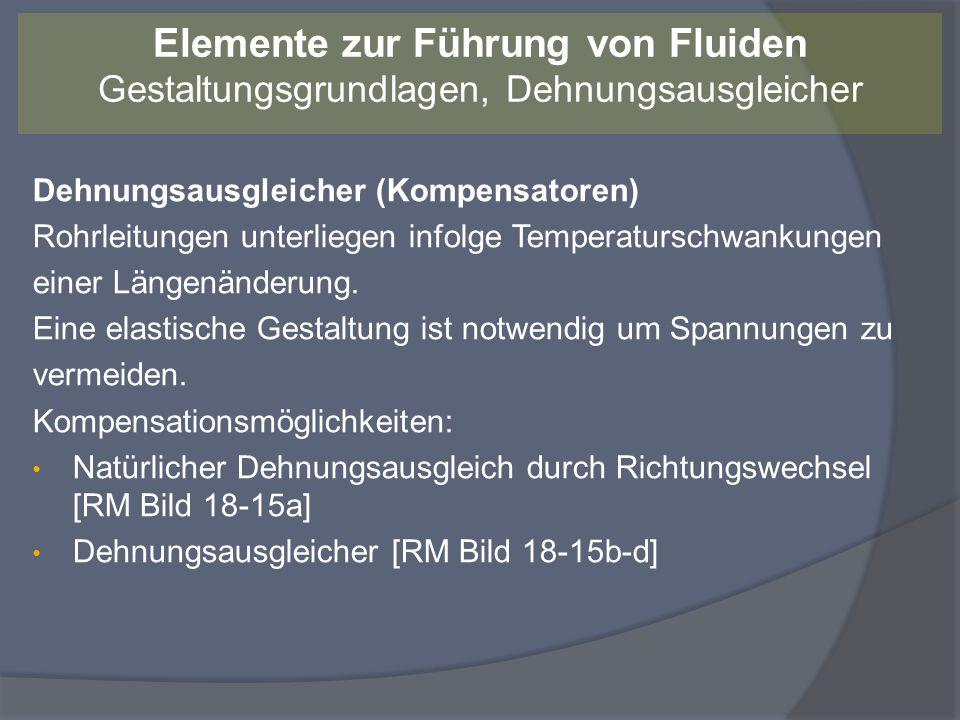 Lyra-Bogen Federhänger Wellrohrkompensator Elemente zur Führung von Fluiden Gestaltungsgrundlagen, Dehnungsausgleicher