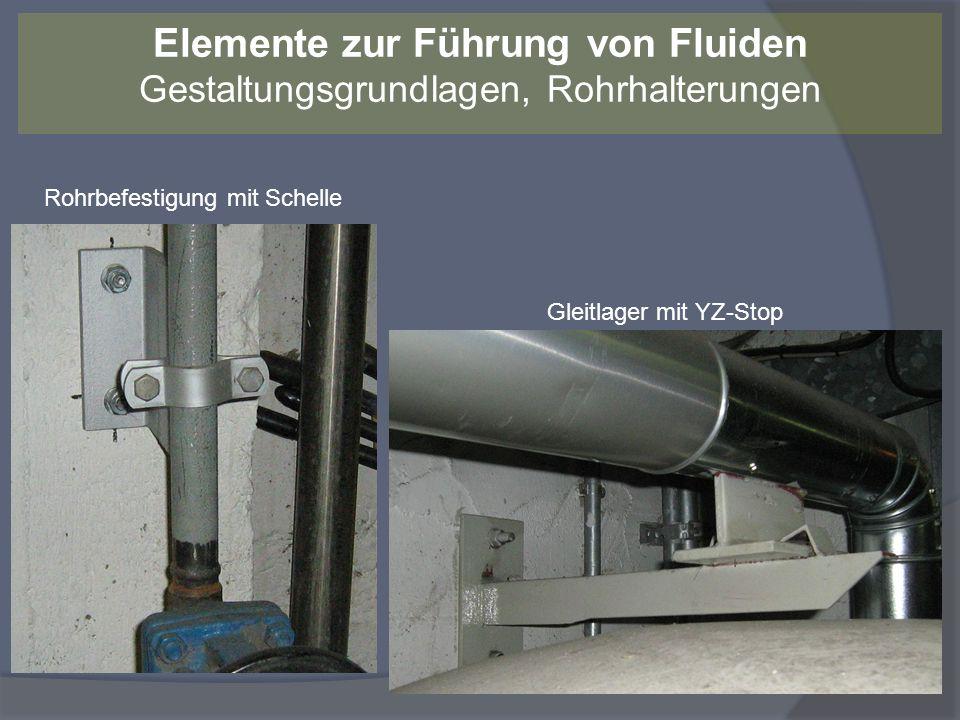 Rohrbefestigung mit Schelle Gleitlager mit YZ-Stop Elemente zur Führung von Fluiden Gestaltungsgrundlagen, Rohrhalterungen