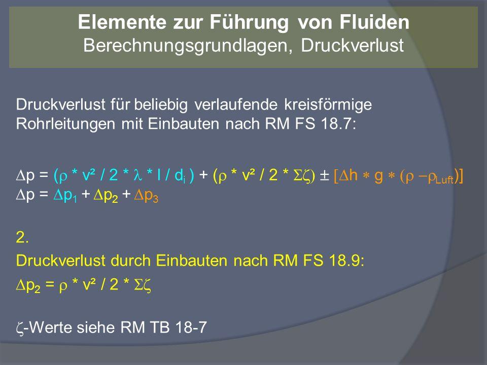 Druckverlust für beliebig verlaufende kreisförmige Rohrleitungen mit Einbauten nach RM FS 18.7: p = ( * v² / 2 * * l / d i ) + ( * v² / 2 * h g Luft )] p = p 1 + p 2 + p 3 3.