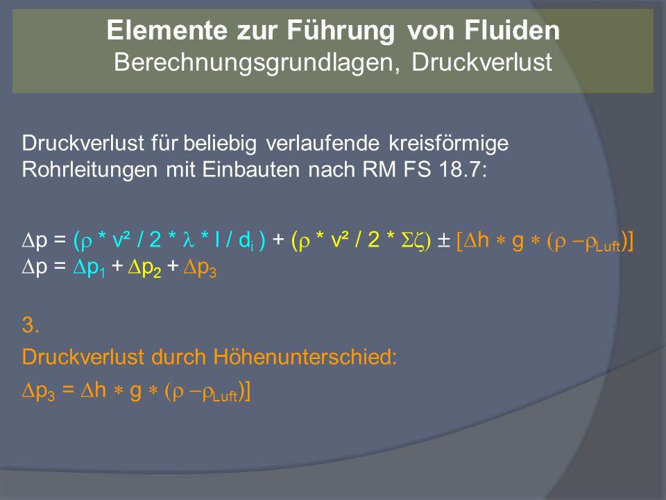 Druckverlust für beliebig verlaufende kreisförmige Rohrleitungen mit Einbauten nach RM FS 18.7: p = ( * v² / 2 * * l / d i ) + ( * v² / 2 * h g Luft )