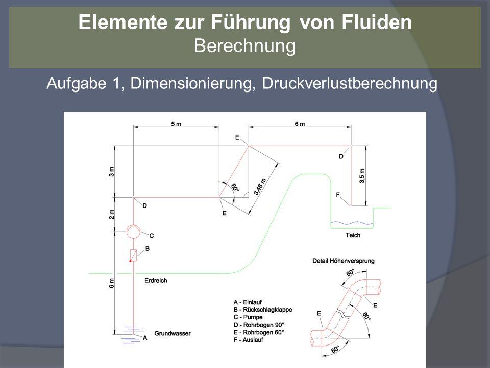 Aufgabe 1 a) Auswahl einer geeigneten Rohrart [RM TB 18-1] gewählt: Stahlrohre für Wasserleitungen DIN EN 10216-1 aus P235TR1 (unlegierter Qualitätsstahl, Baustahl, schweißbar), nahtlos Elemente zur Führung von Fluiden Berechnung