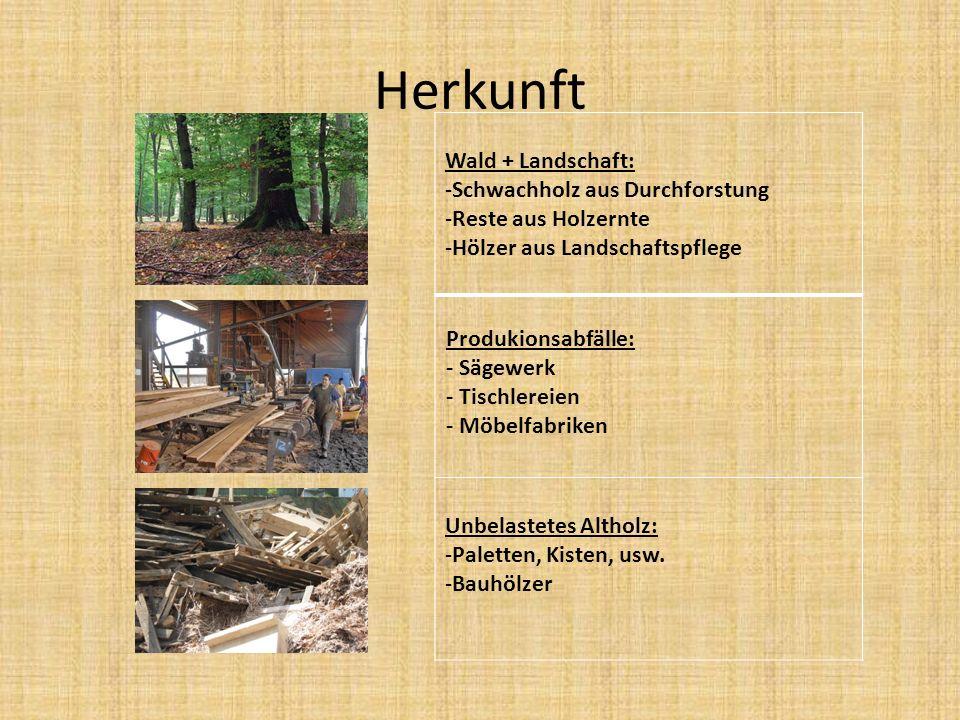 Herkunft Wald + Landschaft: -Schwachholz aus Durchforstung -Reste aus Holzernte -Hölzer aus Landschaftspflege Produkionsabfälle: - Sägewerk - Tischler