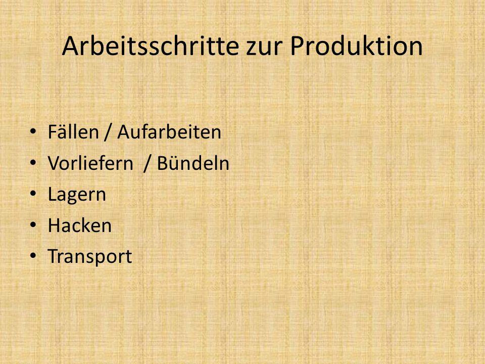 Arbeitsschritte zur Produktion Fällen / Aufarbeiten Vorliefern / Bündeln Lagern Hacken Transport
