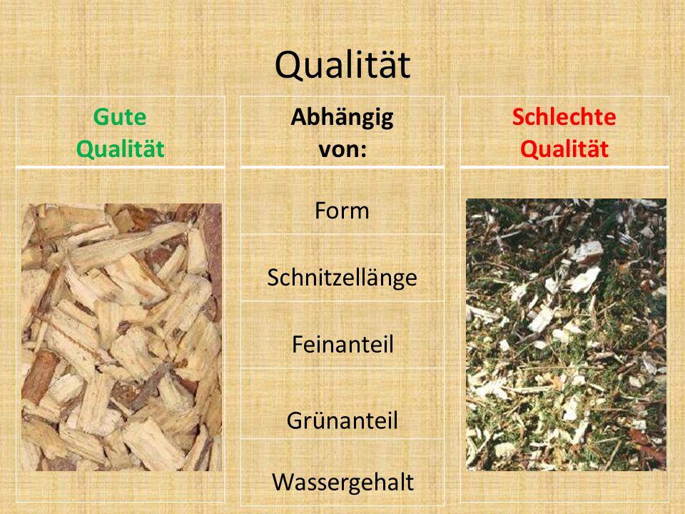 Qualität Gute Qualität Schlechte Qualität Abhängig von: Form Schnitzellänge Feinanteil Grünanteil Wassergehalt