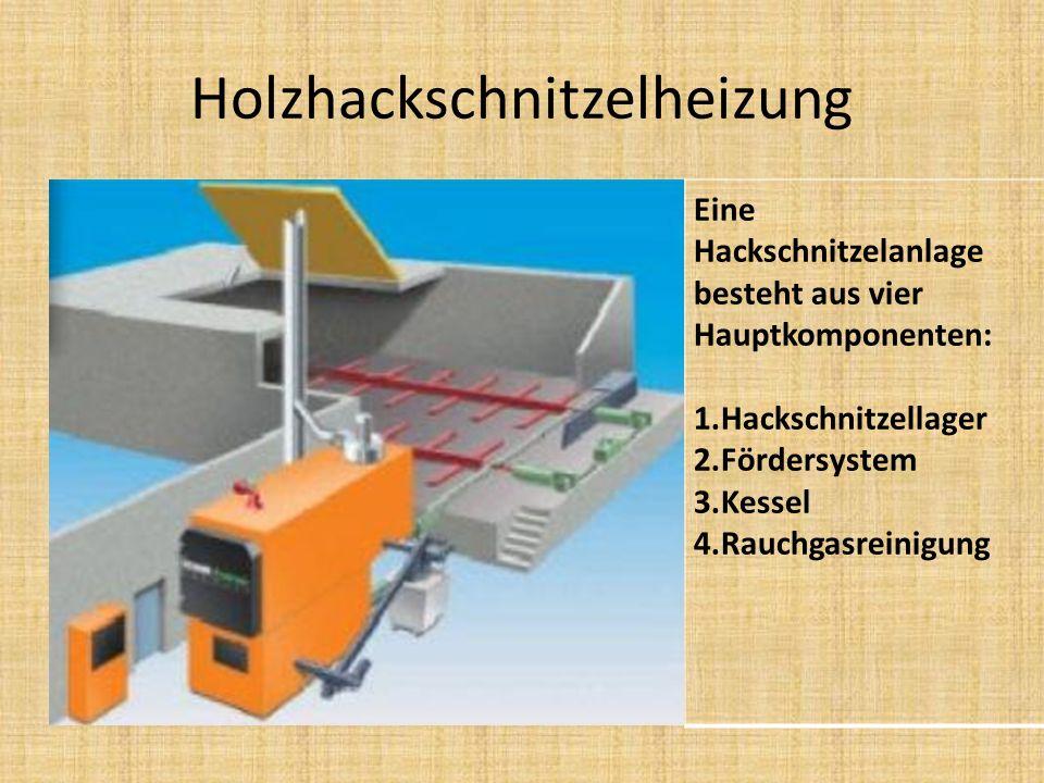 Holzhackschnitzelheizung Eine Hackschnitzelanlage besteht aus vier Hauptkomponenten: 1.Hackschnitzellager 2.Fördersystem 3.Kessel 4.Rauchgasreinigung
