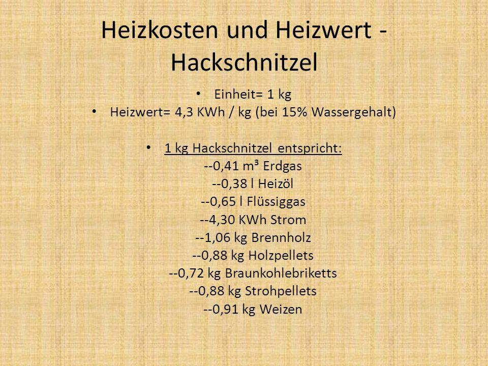 Heizkosten und Heizwert - Hackschnitzel Einheit= 1 kg Heizwert= 4,3 KWh / kg (bei 15% Wassergehalt) 1 kg Hackschnitzel entspricht: --0,41 m³ Erdgas --