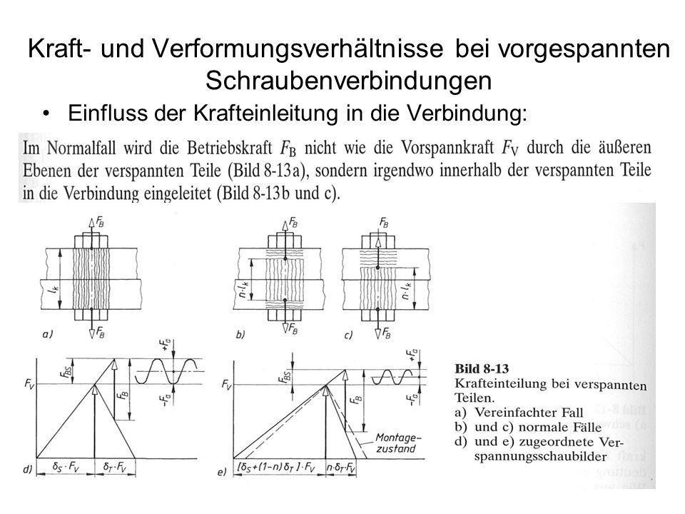 Kraft- und Verformungsverhältnisse bei vorgespannten Schraubenverbindungen Einfluss der Krafteinleitung in die Verbindung: