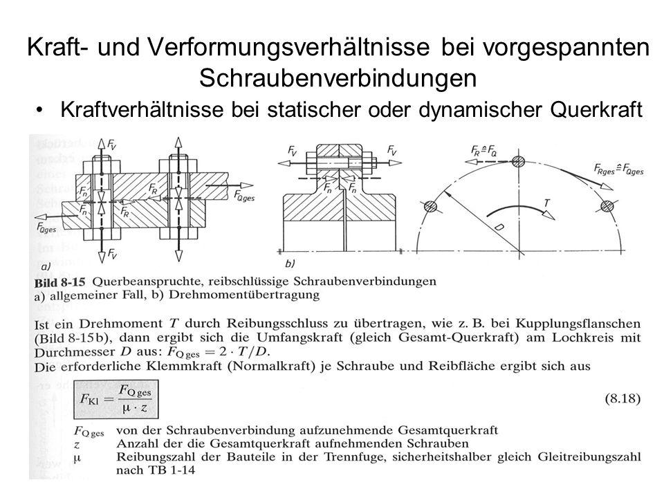 Kraft- und Verformungsverhältnisse bei vorgespannten Schraubenverbindungen Kraftverhältnisse bei statischer oder dynamischer Querkraft