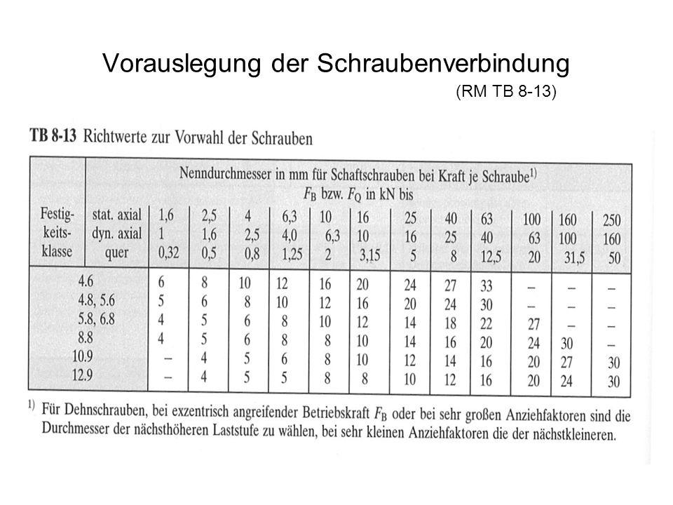 Vorauslegung der Schraubenverbindung (RM TB 8-13)