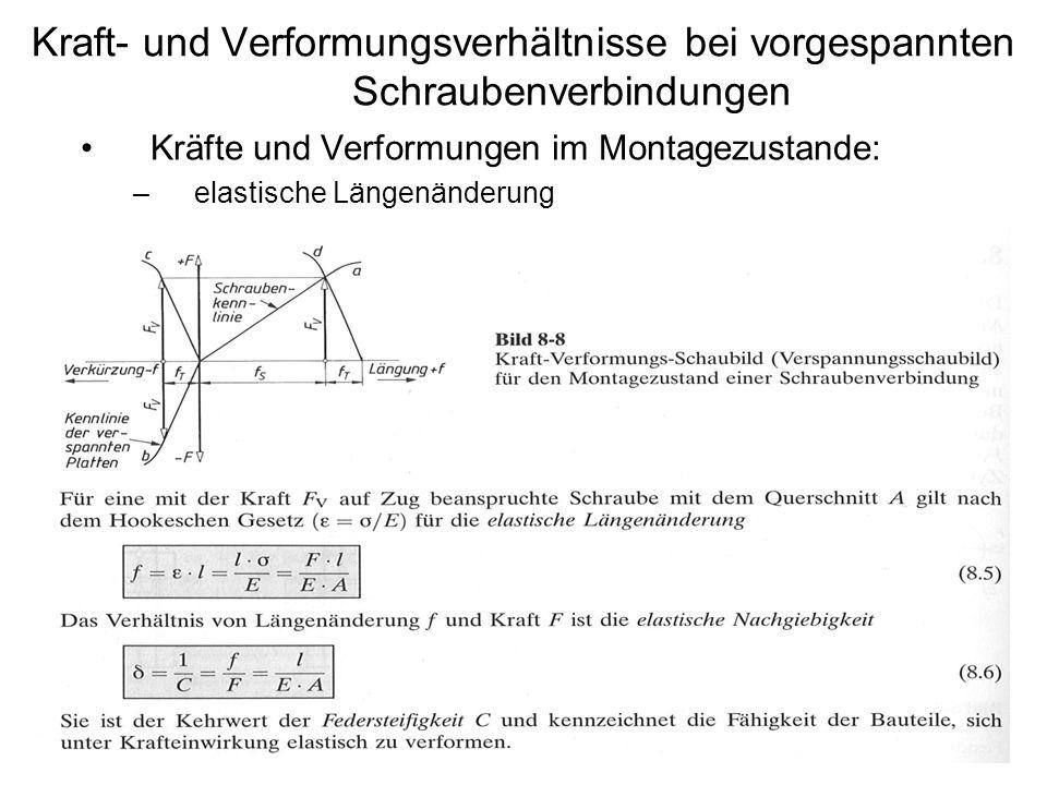 Kraft- und Verformungsverhältnisse bei vorgespannten Schraubenverbindungen Kräfte und Verformungen im Montagezustande: –elastische Längenänderung