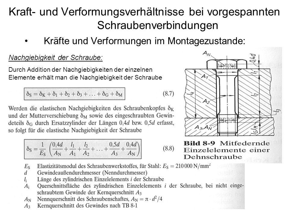 Kraft- und Verformungsverhältnisse bei vorgespannten Schraubenverbindungen Kräfte und Verformungen im Montagezustande: Nachgiebigkeit der Schraube: Du