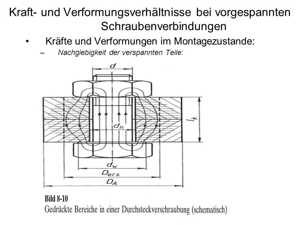 Kraft- und Verformungsverhältnisse bei vorgespannten Schraubenverbindungen Kräfte und Verformungen im Montagezustande: –Nachgiebigkeit der verspannten Teile: