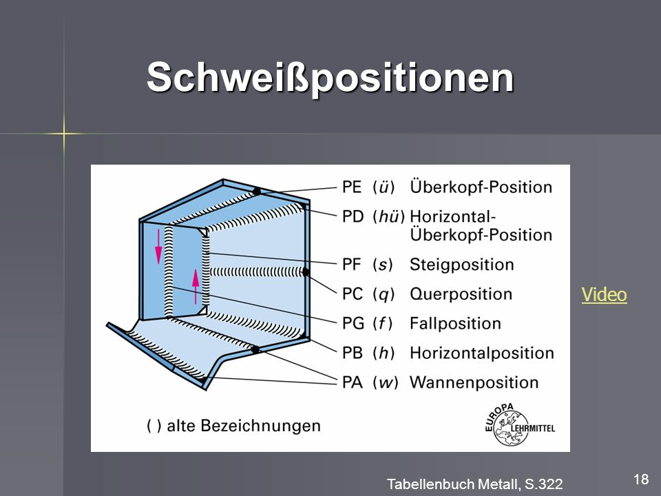 Schweißpositionen Tabellenbuch Metall, S.322 18 Video