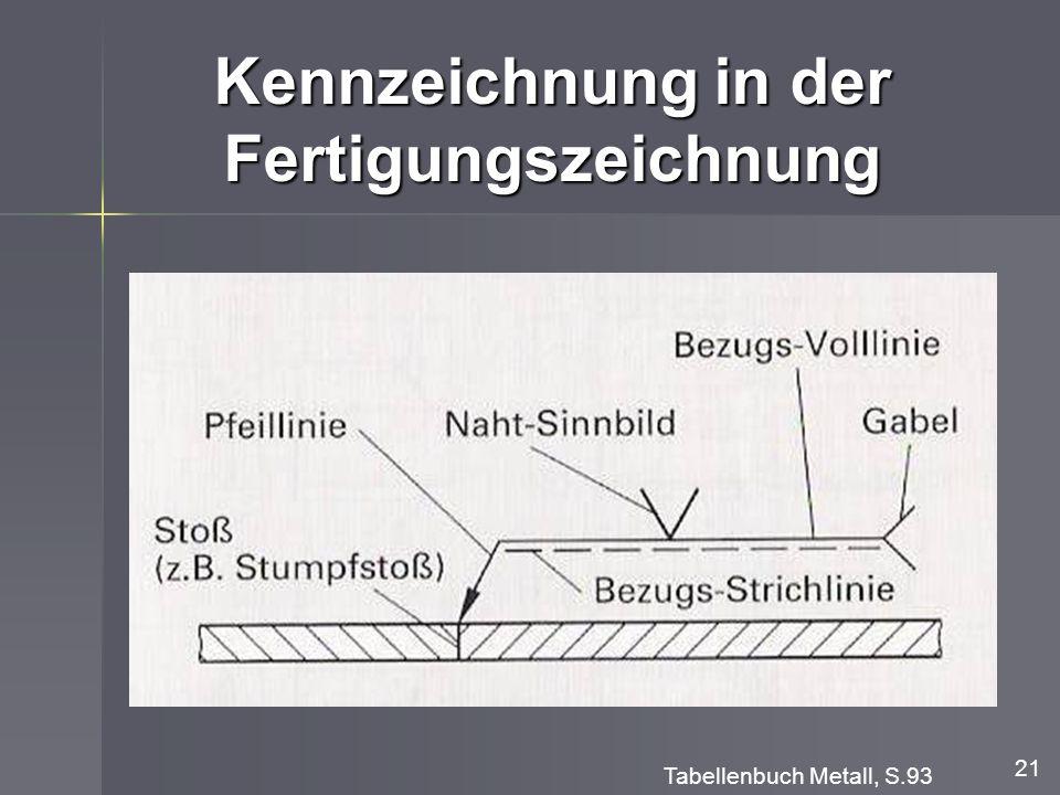 Kennzeichnung in der Fertigungszeichnung Tabellenbuch Metall, S.93 21