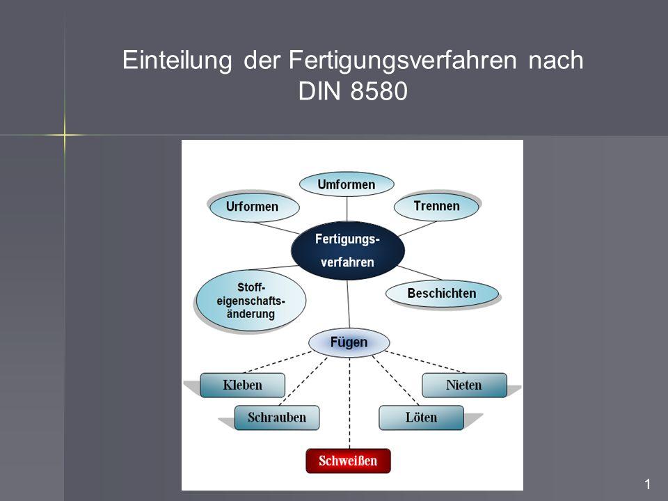 Einteilung der Fertigungsverfahren nach DIN 8580 1